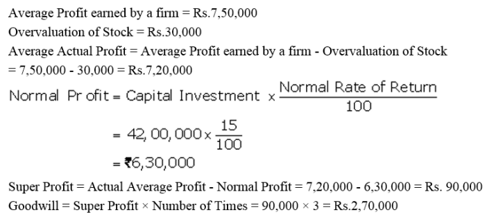 TS Grewal Accountancy Class 12 Solutions Chapter 2 Goodwill Nature and Valuation Q24