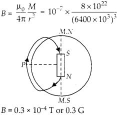 NCERT Solutions for Class 12 Physics Chapter 5 Magnetism and Matter 1