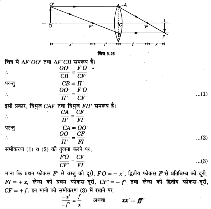 UP Board Solutions for Class 12 Physics Chapter 9 Ray Optics and Optical Instruments LAQ 6