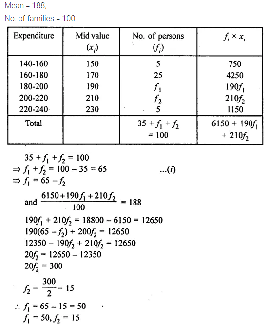 ML Aggarwal Class 10 Solutions for ICSE Maths Chapter 23 Measures of Central Tendency Chapter Test 12