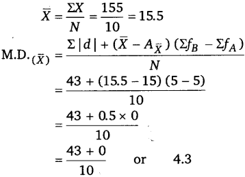 UP Board Solutions for Class 11 Economics Statistics for Economics Chapter 6 Measures of Dispersion 7