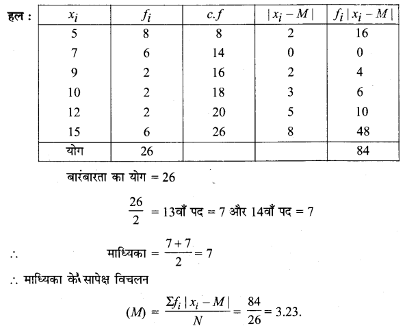 UP Board Solutions for Class 11 Maths Chapter 15 Statistics 15.1 7.1