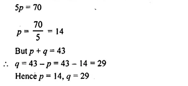 ML Aggarwal Class 10 Solutions for ICSE Maths Chapter 23 Measures of Central Tendency Chapter Test 13A