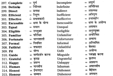 UP Board Solutions for Class 11 English Vocabulary Chapter 6 Antonyms 21