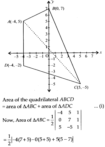NCERT Solutions for Class 11 Maths Chapter 10 Straight Lines 1