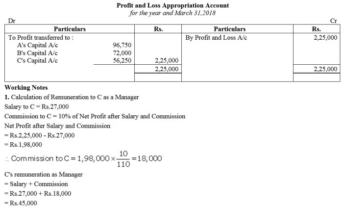 TS Grewal Accountancy Class 12 Solutions Chapter 1 Accounting for Partnership Firms - Fundamentals Q87