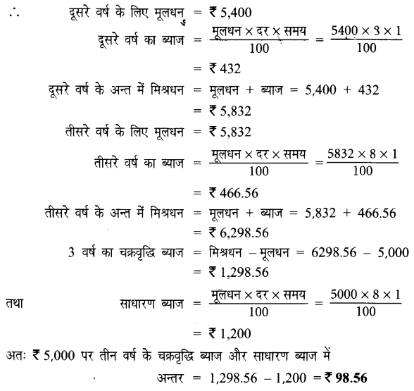 UP Board Solutions for Class 7 Maths Chapter 7 वाणिज्य गणित 60