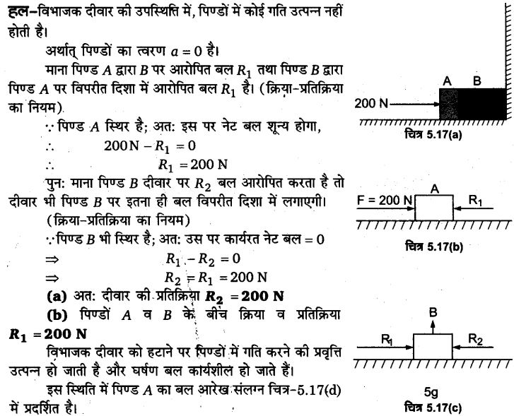 UP Board Solutions for Class 11 Physics Chapter 5 Laws of motion 41