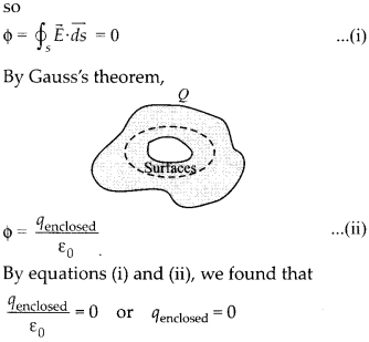 NCERT Solutions for Class 12 Physics Chapter 1 Electric Charges and Fields 27
