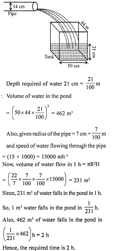 RD Sharma Class 10 Solutions Chapter 14 Surface Areas and Volumes Ex 14.1 54