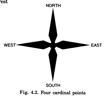 NCERT Solutions for Class 6 Social Science Geography Chapter 4 Maps Q4