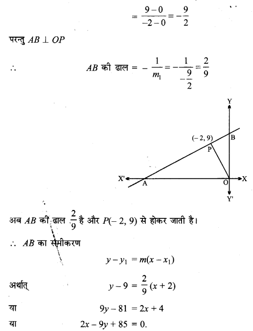 UP Board Solutions for Class 11 Maths Chapter 10 Straight Lines 10.2 15.1