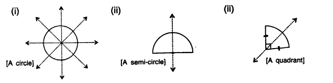 Selina Concise Mathematics class 7 ICSE Solutions - Symmetry (Including Reflection and Rotation) -p6
