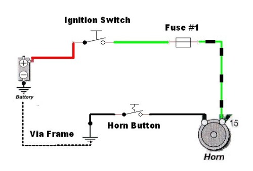 electrical basics
