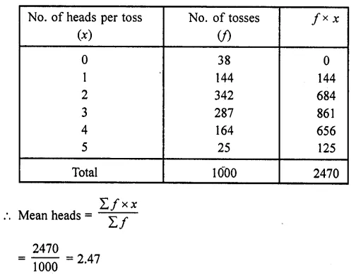 RD Sharma Class 10 Solutions Chapter 15 Statistics Ex 15.1 10