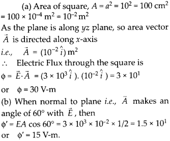 tiwari academy class 12 physics Chapter 1 Electric Charges and Fields 13