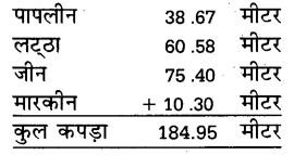 UP Board Solutions for Class 10 Home Science Chapter 5 गृह-गणित u2