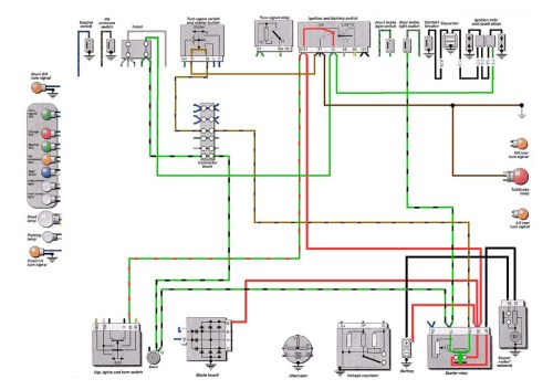 5 Series-Starter Relay PWR to Solenoid