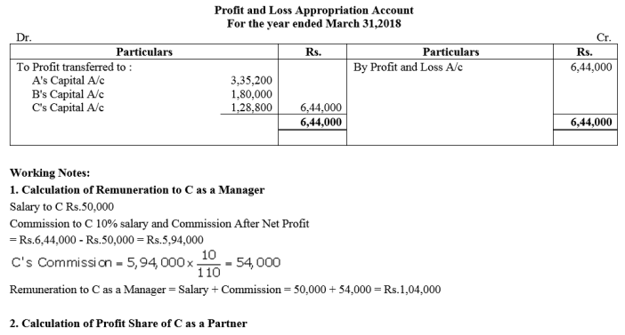 TS Grewal Accountancy Class 12 Solutions Chapter 1 Accounting for Partnership Firms - Fundamentals Q77