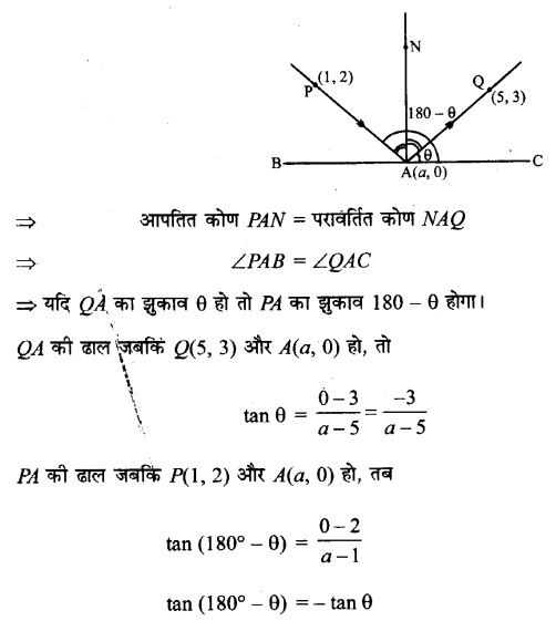 UP Board Solutions for Class 11 Maths Chapter 10 Straight Lines 22