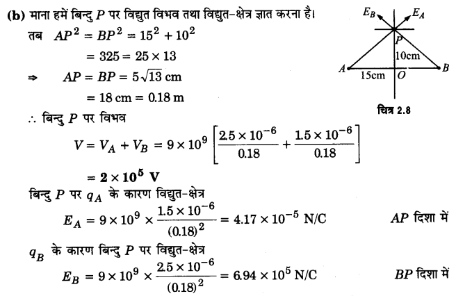UP Board Solutions for Class 12 Physics Chapter 2 Electrostatic Potential and Capacitance Q14.2