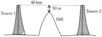 NCERT Solutions for Class 12 Physics Chapter 10 Wave Optics 26