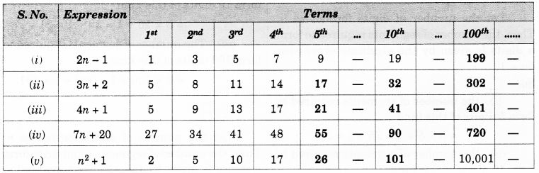 NCERT Solutions for Class 7 Maths Chapter 12 Algebraic Expressions 45