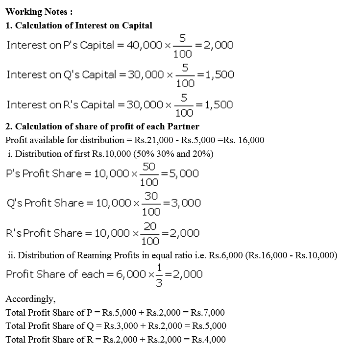 TS Grewal Accountancy Class 12 Solutions Chapter 1 Accounting for Partnership Firms - Fundamentals Q50.1