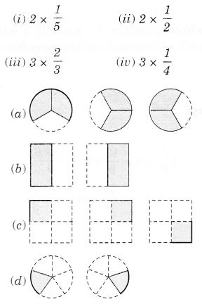 NCERT Solutions for Class 7 Maths Chapter 2 Fractions and Decimals 15