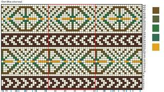 carraig fhada green colourway two tone main brown