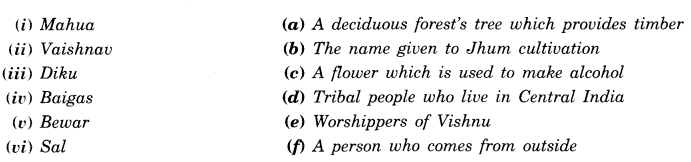 NCERT Solutions for Class 8 history Chapter 4.2