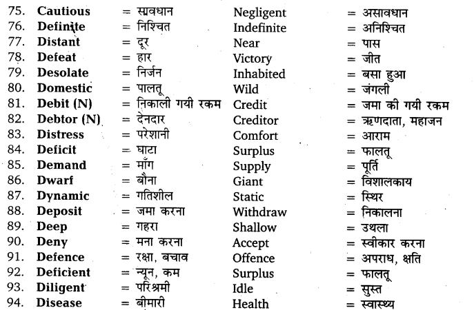 UP Board Solutions for Class 11 English Vocabulary Chapter 6 Antonyms 6