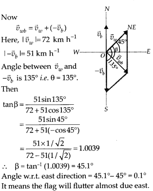 NCERT Solutions for Class 11 Physics Chapter 4 Motion of plane 17