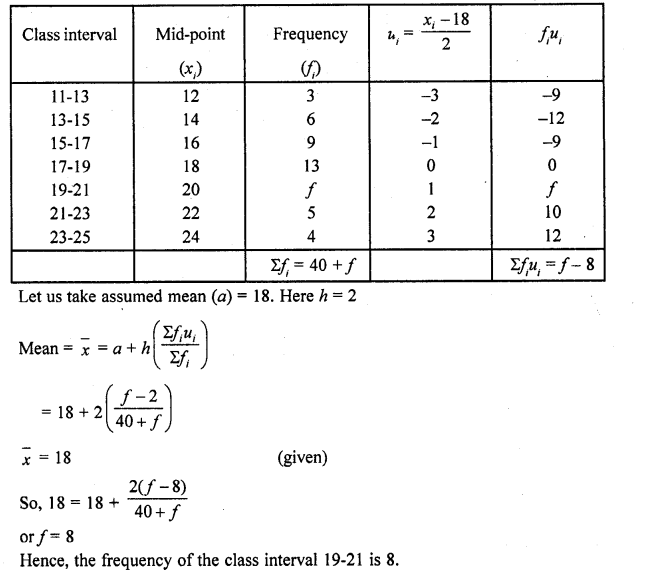 RD Sharma Class 10 Solutions Chapter 15 Statistics Ex 15.3 27a