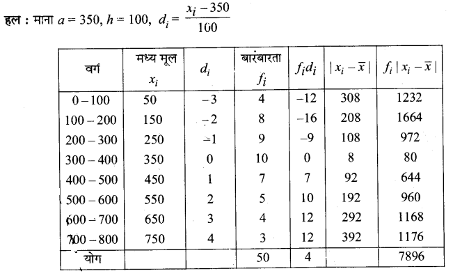 UP Board Solutions for Class 11 Maths Chapter 15 Statistics 15.1 9.1