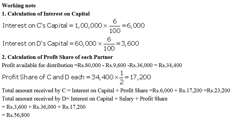 TS Grewal Accountancy Class 12 Solutions Chapter 1 Accounting for Partnership Firms - Fundamentals Q42.1
