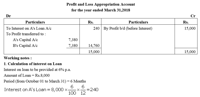 TS Grewal Accountancy Class 12 Solutions Chapter 1 Accounting for Partnership Firms - Fundamentals Q6