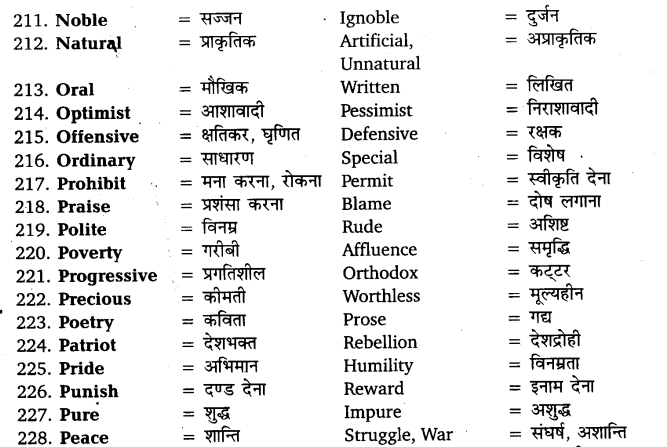 UP Board Solutions for Class 11 English Vocabulary Chapter 6 Antonyms 15