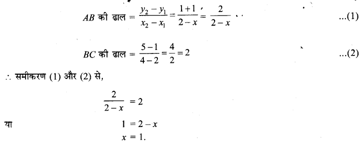 UP Board Solutions for Class 11 Maths Chapter 10 Straight Lines 10.1 8