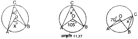 UP Board Solutions for Class 7 Maths Chapter 11 वृत्त 19
