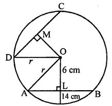 RD Sharma Class 9 PDF Chapter 15 Areas of Parallelograms and Triangles