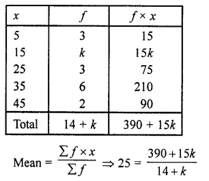 RD Sharma Class 10 Solutions Chapter 15 Statistics Ex 15.1 12