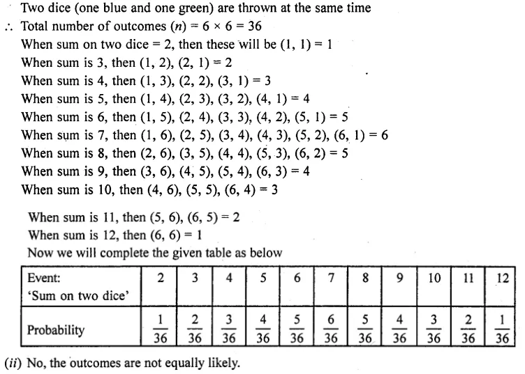 RD Sharma Class 10 Solutions Chapter 16 Probability Ex 16.1 59A
