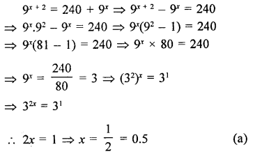 RD Sharma Class 9 Solutions Chapter 2 Exponents of Real Numbers MCQS - 24