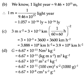 NCERT Solutions for Class 11 Physics Chapter 2 Units and Measurements 1