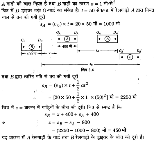 UP Board Solutions for Class 11 Physics Chapter 3 Motion in a Straight Line 7