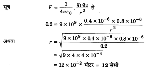 UP Board Solutions for Class 12 Physics Chapter 1 Electric Charges and Fields Q2