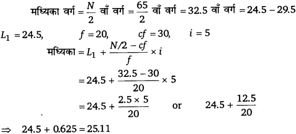 UP Board Solutions for Class 11 Economics Statistics for Economics Chapter 5 Measures of Central Tendency 14