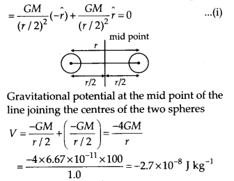 NCERT Solutions for Class 11 Physics Chapter 8 Gravitation 18