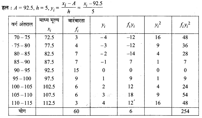 UP Board Solutions for Class 11 Maths Chapter 15 Statistics 15.2 9.1